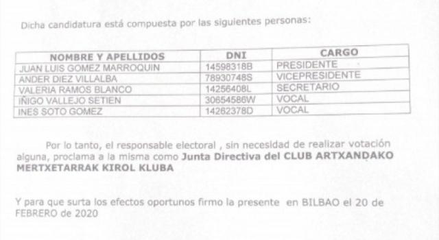FIN PROCESO ELECTORAL